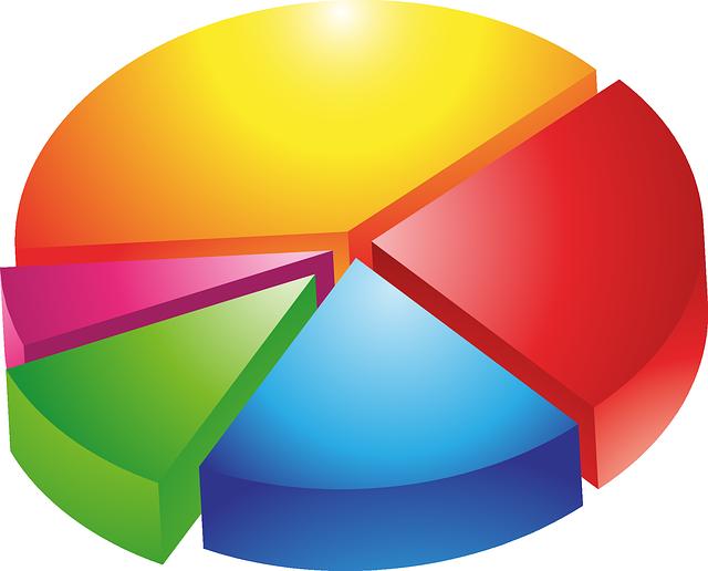 Pie Chart Diagram Statistics · Free vector graphic on Pixabay (70957)