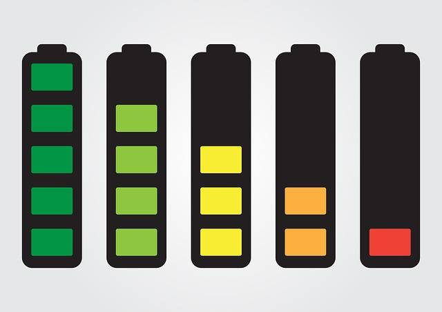 Battery Full Charge Flat - Free image on Pixabay (277234)