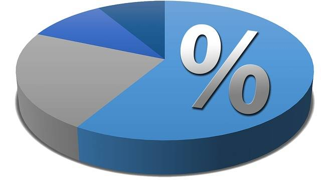 Pie Chart Percentage Diagram - Free image on Pixabay (341057)