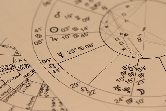 Astrology Divination Chart - Free photo on Pixabay (355165)