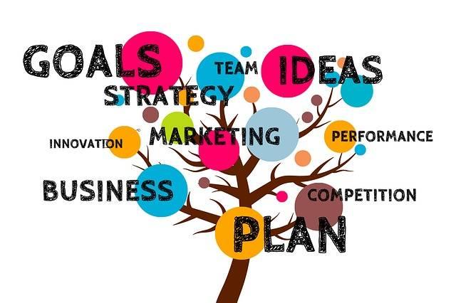 Business Plan Tree - Free image on Pixabay (380507)