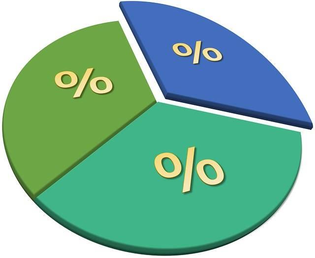 Pie Chart Percentage Diagram - Free image on Pixabay (414159)