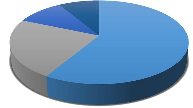 Pie Chart Diagram Data - Free image on Pixabay (436265)
