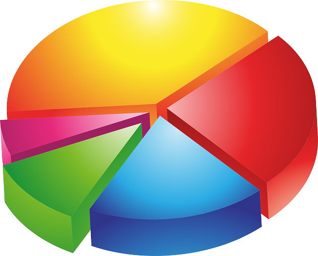Pie Chart Diagram Statistics - Free vector graphic on Pixabay (716069)