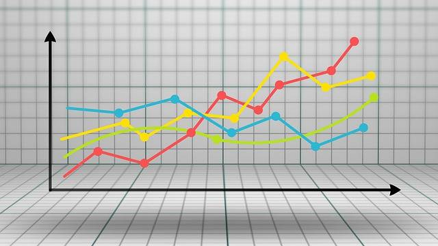Graph Diagram Growth Written - Free image on Pixabay (739433)