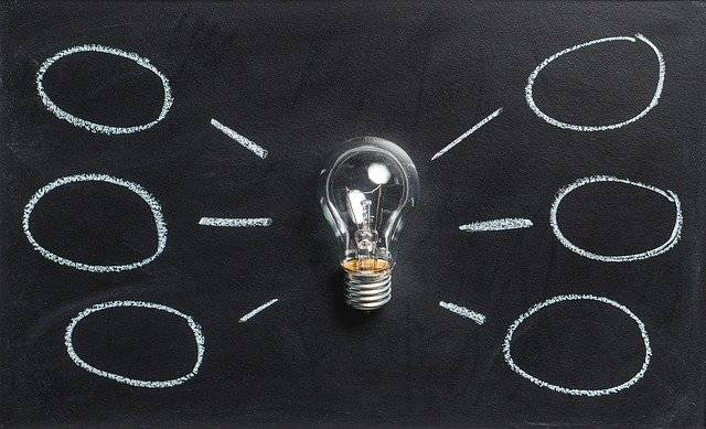 Mindmap Brainstorm Idea - Free photo on Pixabay (753854)